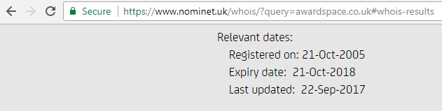 domain expiration date 2